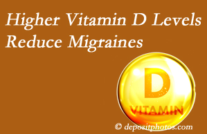 Dr. Hoang's Chiropractic Clinic shares a new study that higher Vitamin D levels may reduce migraine headache incidence.